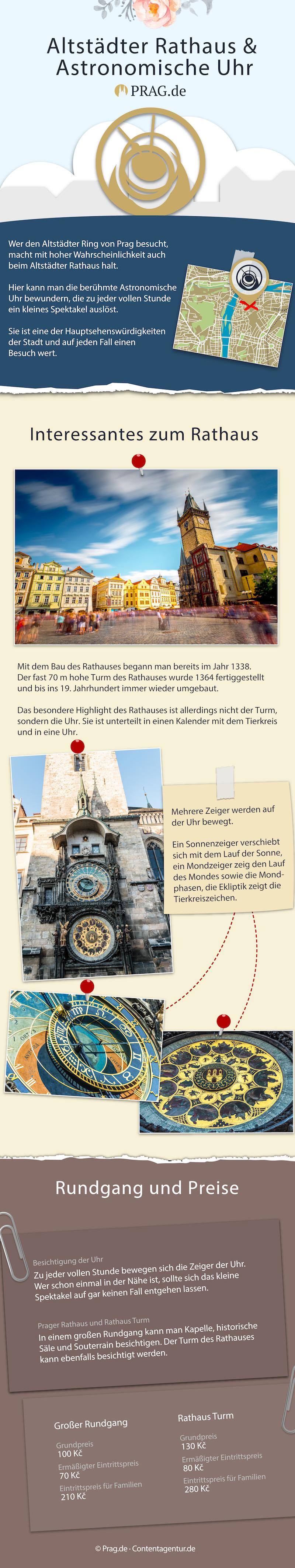 Prag Rathaus und Astronomische Uhr